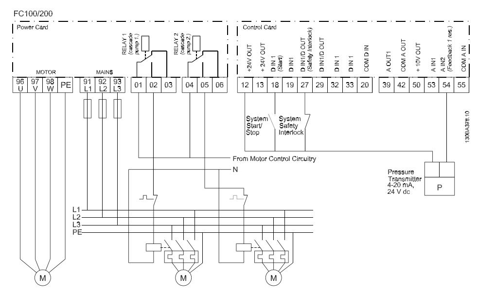 ПреобразоватеРи частоты vlt vlt® aqua drive fc 202 в ТуРе fc 202 scheme 01 png